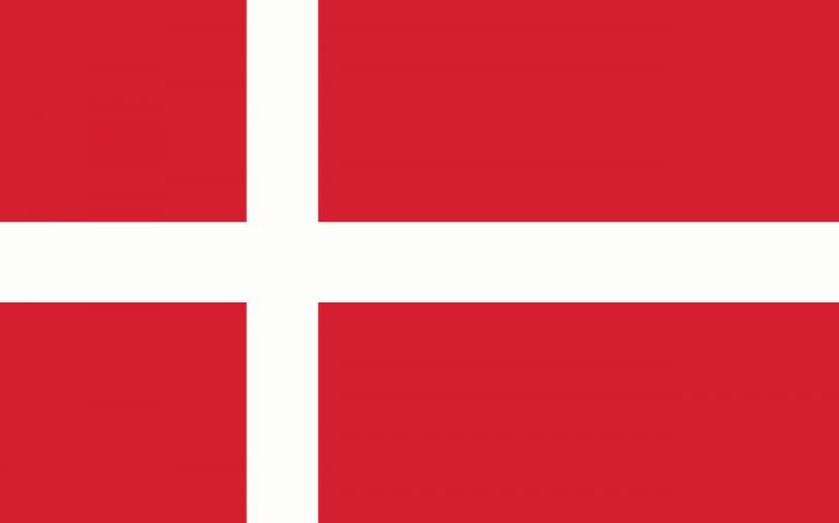 Dania - 60 interesujących faktów
